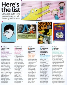 Review - Young Parents June 2013